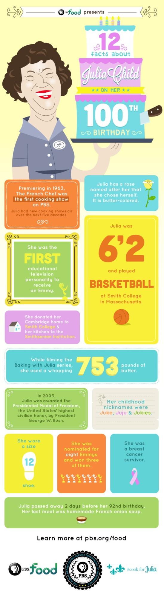 Julia-Child-Infographic