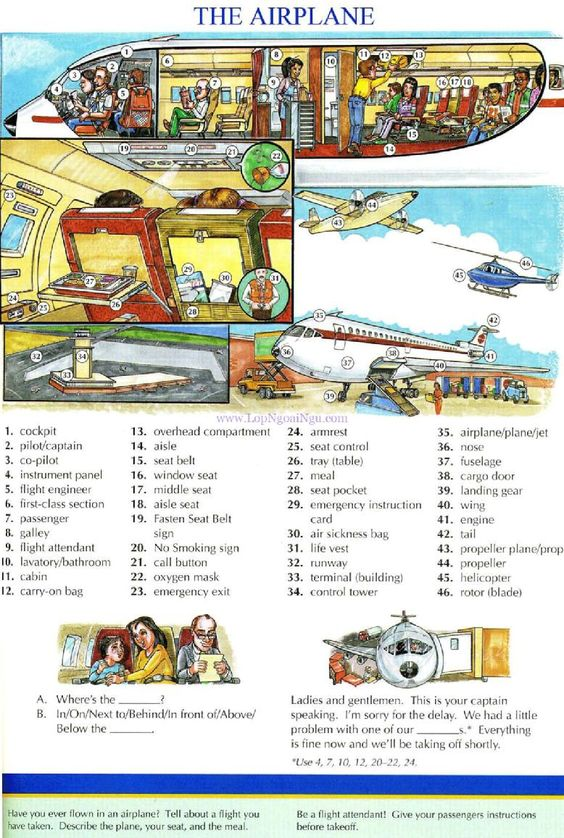 airplane vocab 2