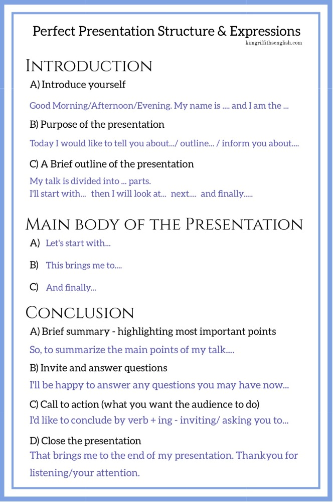 Presentations in English guide, KimGriffithsEnglish