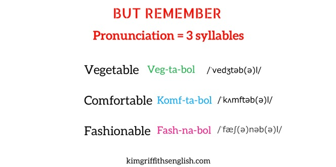 Pronunciation Kimgriffithsenglish