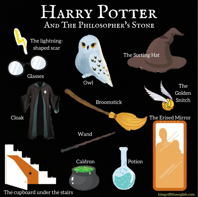Harry Potter book 1 vocabulary, kimgriffithsenglish
