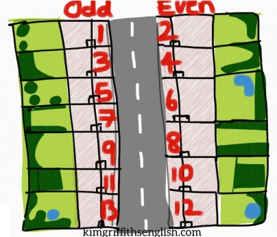 How houses are numbered in England, using odd numbers on one side of the road and even numbers on the other. KimGriffithsEnglish a good blog for ESL students learning English.