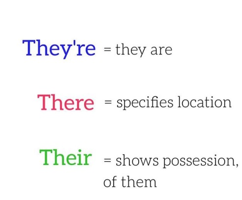 They're, their and there. Kimgriffithsenglish.com