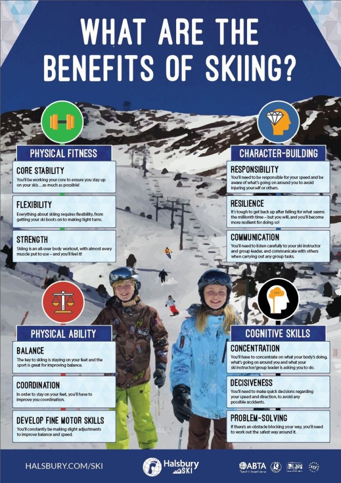 The Benefits of skiing. Halsbury.com/ski