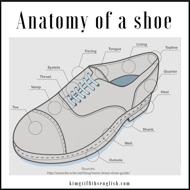 Anatomy of a shoes! from the article If the shoe fits, kimgriffithsenglish.com. The webpage to Improve and practice your English