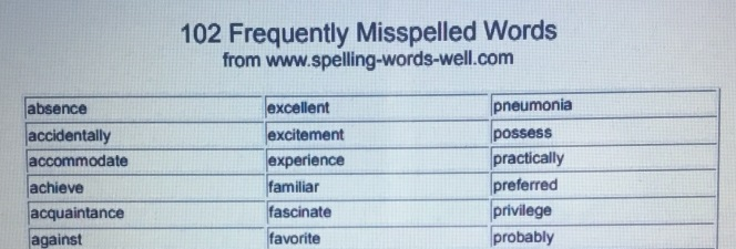 102 Frequently misspelled words from www.spelling-words-well.com